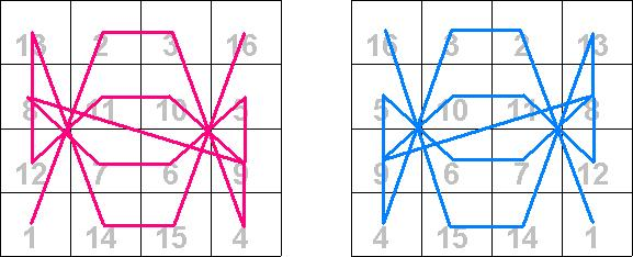 4th Order Magic Squares